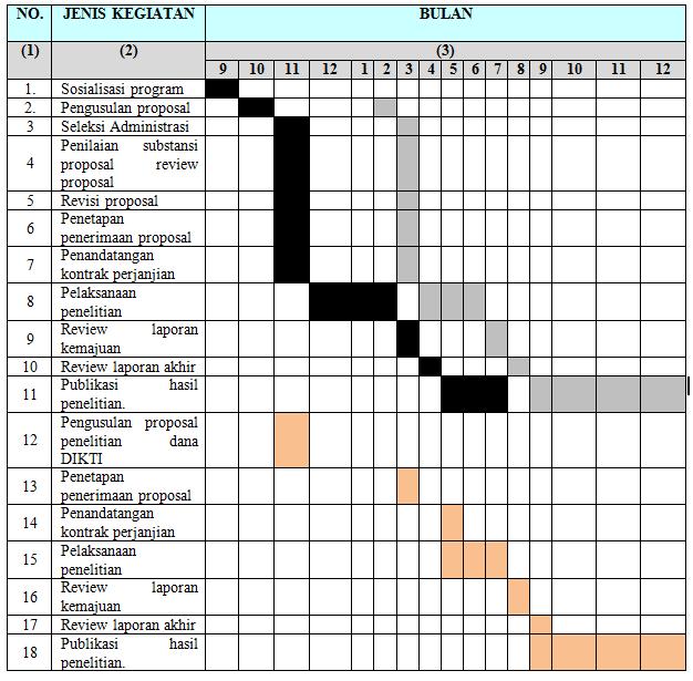 agenda p3m